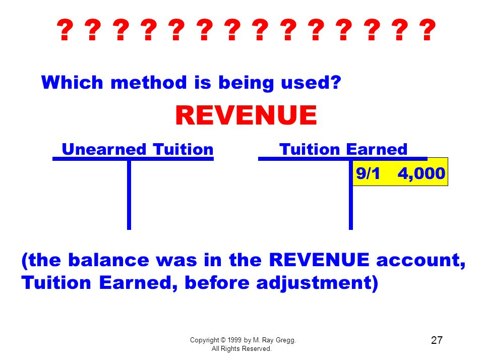 Copyright © 1999 by M. Ray Gregg. All Rights Reserved. 27 Which method is being used? REVENUE ? ? ? ? ? ? ? (the balance was in the REVENUE account, T