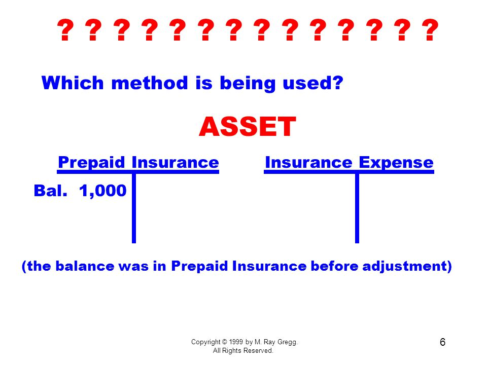 Copyright © 1999 by M. Ray Gregg. All Rights Reserved. 6 Which method is being used? ASSET ? ? ? ? ? ? ? Insurance ExpensePrepaid Insurance Bal. 1,000