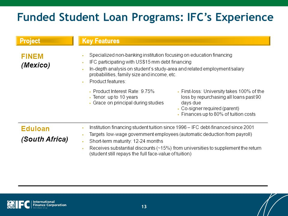 13 Funded Student Loan Programs: IFC's Experience ProjectKey Features FINEM (Mexico)  Specialized non-banking institution focusing on education finan