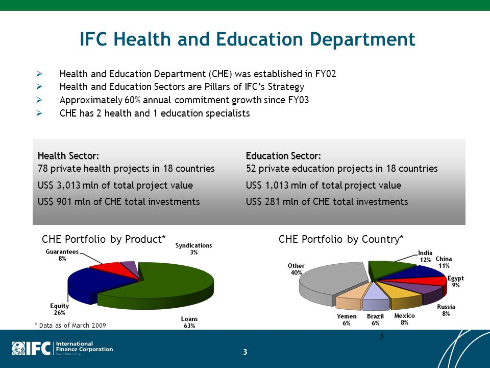 IFC Health and Education Department 3  Health and Education Department (CHE) was established in FY02  Health and Education Sectors are Pillars of IF