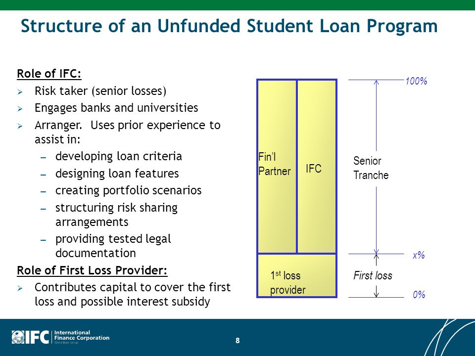 8 University IFC Fin'l Partner First loss Senior Tranche Structure of an Unfunded Student Loan Program 1 st loss provider 0% 100% x% Role of IFC:  Ri