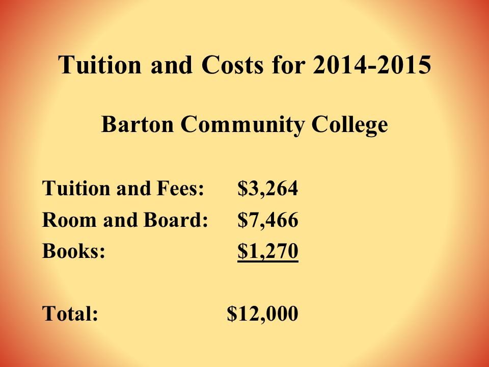 Tuition and Costs for 2014-2015 Barton Community College Tuition and Fees:$3,264 Room and Board:$7,466 Books:$1,270 Total: $12,000