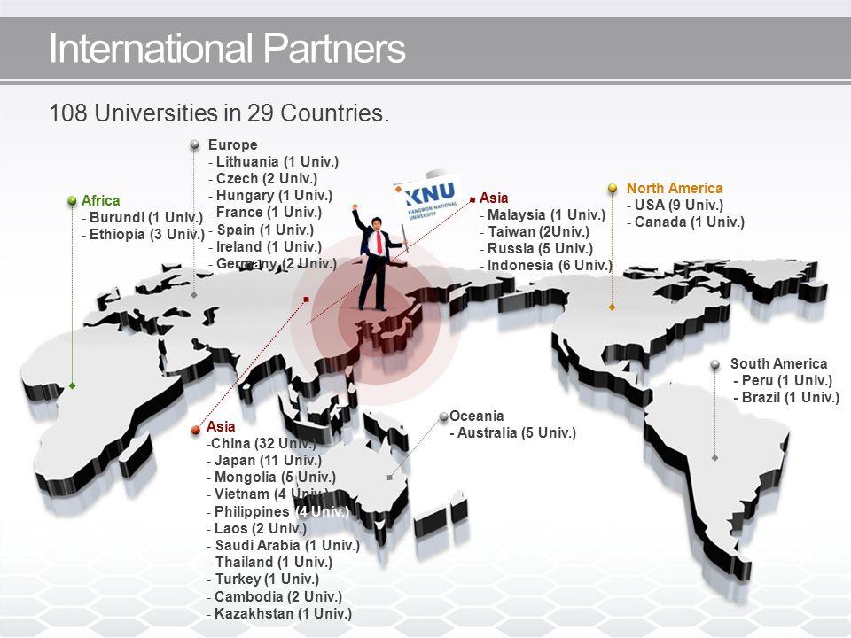 International Partners North America - USA (9 Univ.) - Canada (1 Univ.) South America - Peru (1 Univ.) - Brazil (1 Univ.) Asia -China (32 Univ.) - Japan (11 Univ.) - Mongolia (5 Univ.) - Vietnam (4 Univ.) - Philippines (4 Univ.) - Laos (2 Univ.) - Saudi Arabia (1 Univ.) - Thailand (1 Univ.) - Turkey (1 Univ.) - Cambodia (2 Univ.) - Kazakhstan (1 Univ.) Africa - Burundi (1 Univ.) - Ethiopia (3 Univ.) Europe - Lithuania (1 Univ.) - Czech (2 Univ.) - Hungary (1 Univ.) - France (1 Univ.) - Spain (1 Univ.) - Ireland (1 Univ.) - Germany (2 Univ.) Oceania - Australia (5 Univ.) 108 Universities in 29 Countries.