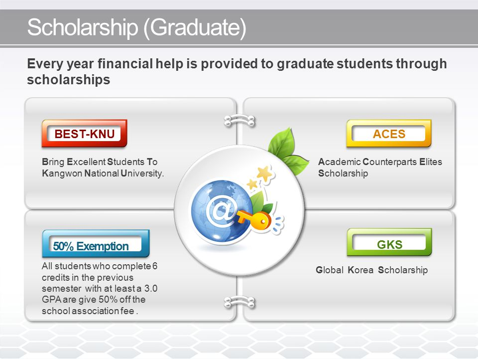 Scholarship (Graduate) Bring Excellent Students To Kangwon National University. Global Korea Scholarship All students who complete 6 credits in the pr