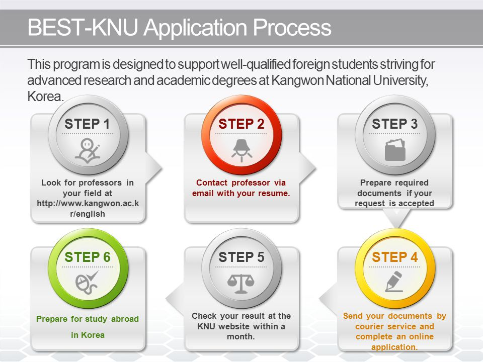BEST-KNU Application Process Look for professors in your field at http://www.kangwon.ac.k r/english STEP 1 Contact professor via email with your resum