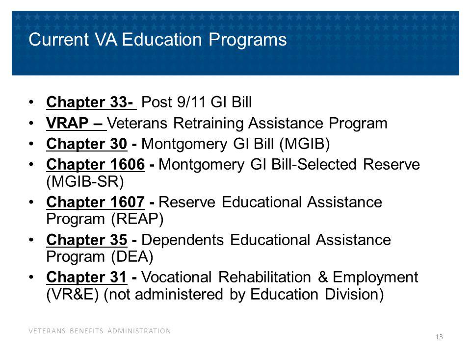 VETERANS BENEFITS ADMINISTRATION 13 Current VA Education Programs Chapter 33- Post 9/11 GI Bill VRAP – Veterans Retraining Assistance Program Chapter