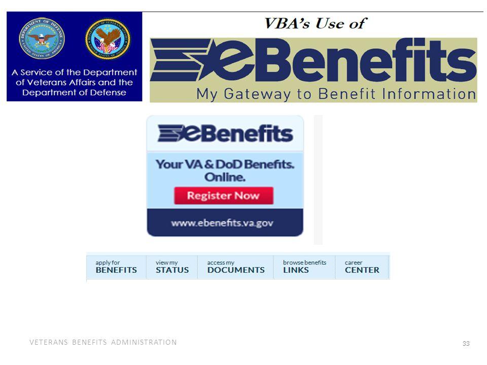 VETERANS BENEFITS ADMINISTRATION 33