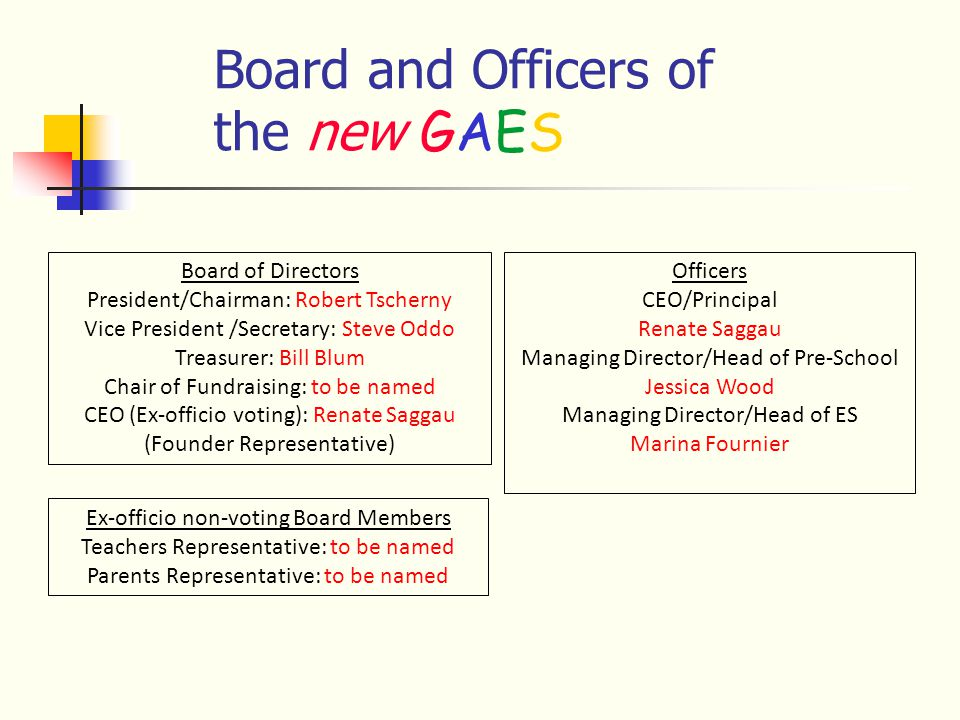 Board of Directors President/Chairman: Robert Tscherny Vice President /Secretary: Steve Oddo Treasurer: Bill Blum Chair of Fundraising: to be named CEO (Ex-officio voting): Renate Saggau (Founder Representative) Board and Officers of the new GAES Officers CEO/Principal Renate Saggau Managing Director/Head of Pre-School Jessica Wood Managing Director/Head of ES Marina Fournier Ex-officio non-voting Board Members Teachers Representative: to be named Parents Representative: to be named