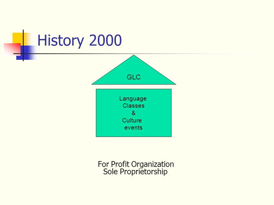History 2000 For Profit Organization Sole Proprietorship GLC Language Classes & Culture events