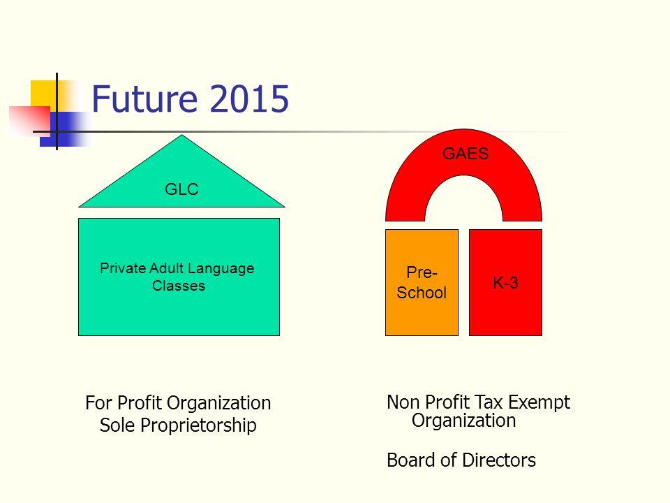 Future 2015 For Profit Organization Sole Proprietorship GLC K-3 Private Adult Language Classes Pre- School Non Profit Tax Exempt Organization Board of Directors GAES