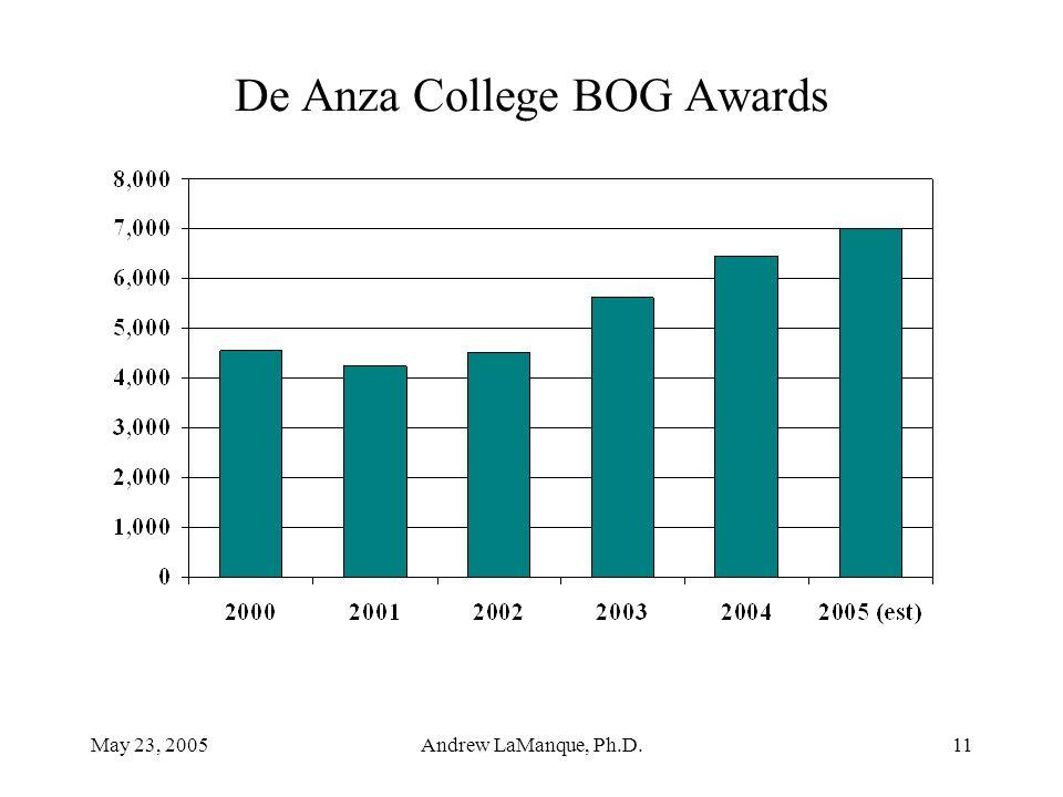 May 23, 2005Andrew LaManque, Ph.D.11 De Anza College BOG Awards