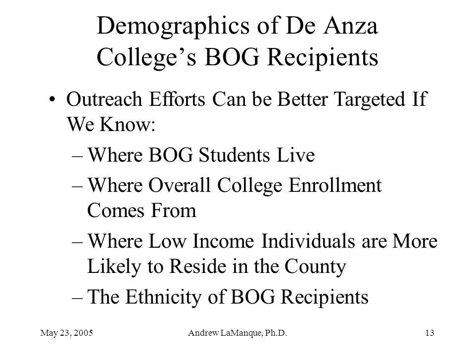 May 23, 2005Andrew LaManque, Ph.D.13 Demographics of De Anza College's BOG Recipients Outreach Efforts Can be Better Targeted If We Know: –Where BOG Students Live –Where Overall College Enrollment Comes From –Where Low Income Individuals are More Likely to Reside in the County –The Ethnicity of BOG Recipients
