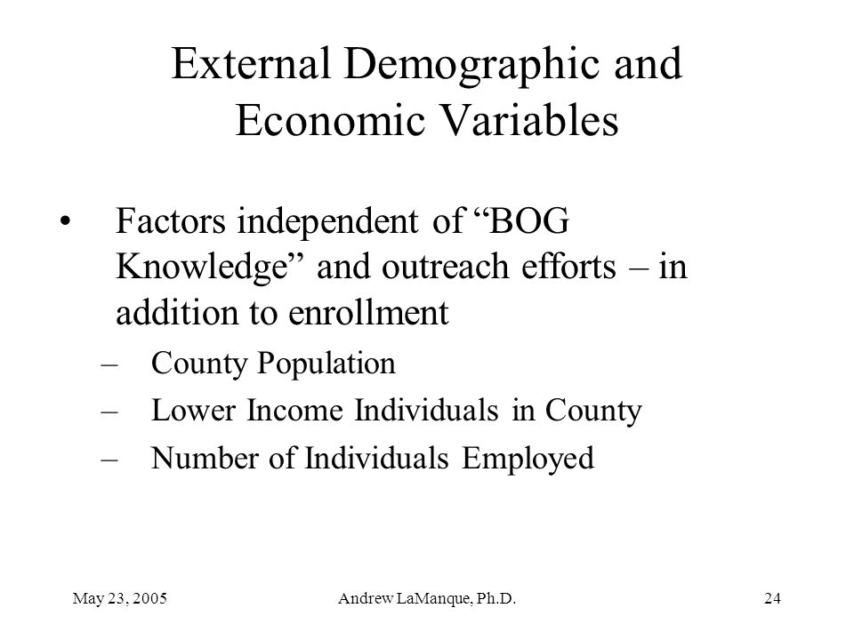 """May 23, 2005Andrew LaManque, Ph.D.24 External Demographic and Economic Variables Factors independent of """"BOG Knowledge"""" and outreach efforts – in addi"""