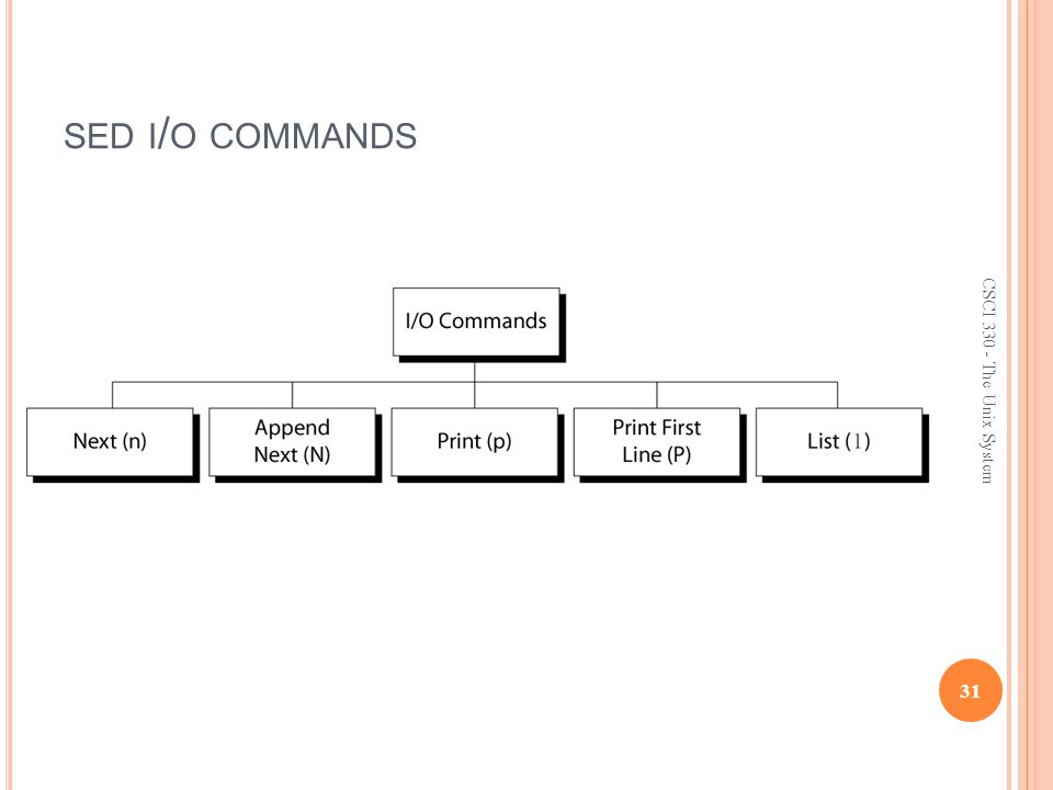 SED I / O COMMANDS 31 CSCI 330 - The Unix System