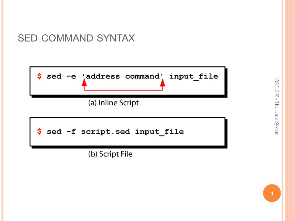 SED COMMAND SYNTAX 4 CSCI 330 - The Unix System
