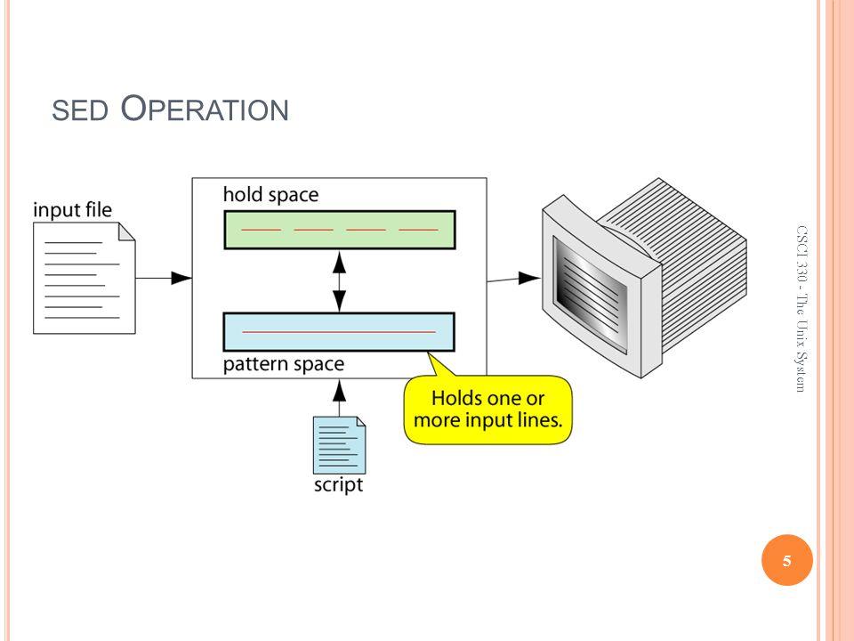 MODIFY COMMANDS 16 CSCI 330 - The Unix System Substitute