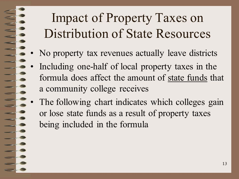 13 Impact of Property Taxes on Distribution of State Resources No property tax revenues actually leave districts Including one-half of local property taxes in the formula does affect the amount of state funds that a community college receives The following chart indicates which colleges gain or lose state funds as a result of property taxes being included in the formula