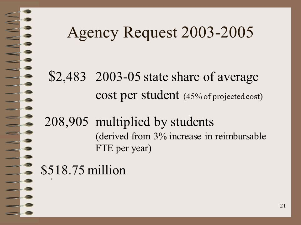 21 Agency Request 2003-2005.