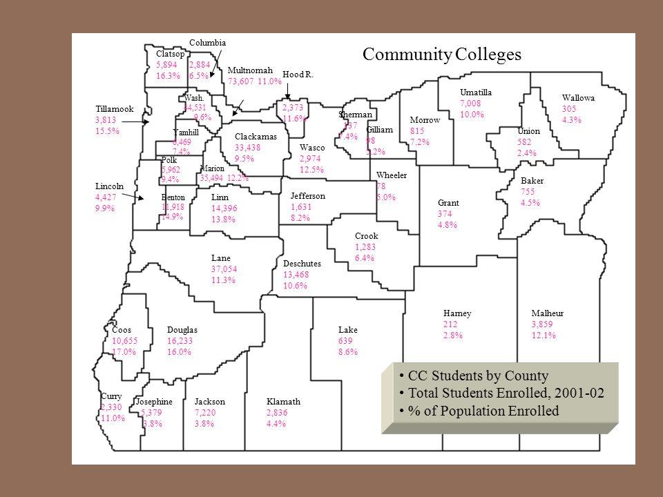 Harney 212 2.8% Malheur 3,859 12.1% Lake 639 8.6% Klamath 2,836 4.4% Jackson 7,220 3.8% Josephine 5,379 3.8% Curry 2,330 11.0% Coos 10,655 17.0% Douglas 16,233 16.0% Lane 37,054 11.3% Deschutes 13,468 10.6% Crook 1,283 6.4% Grant 374 4.8% Linn 14,396 13.8% Benton 11,918 14.9% Lincoln 4,427 9.9% Baker 755 4.5% Wallowa 305 4.3% Union 582 2.4% Umatilla 7,008 10.0% Morrow 815 7.2% Jefferson 1,631 8.2% Wasco 2,974 12.5% Wheeler 78 5.0% Gilliam 98 5.2% Sherman 137 7.4% Hood R.