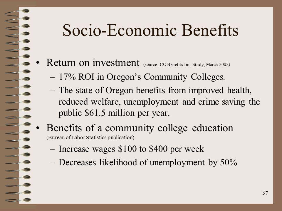 37 Socio-Economic Benefits Return on investment (source: CC Benefits Inc.