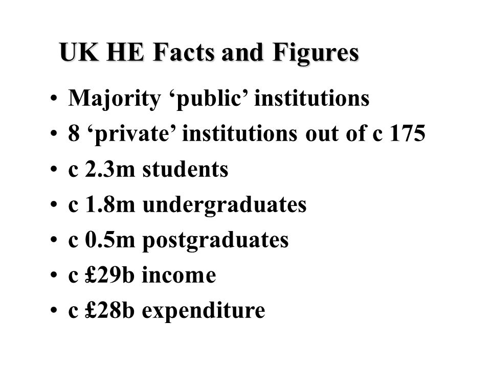 UK HE Facts and Figures Majority 'public' institutions 8 'private' institutions out of c 175 c 2.3m students c 1.8m undergraduates c 0.5m postgraduates c £29b income c £28b expenditure