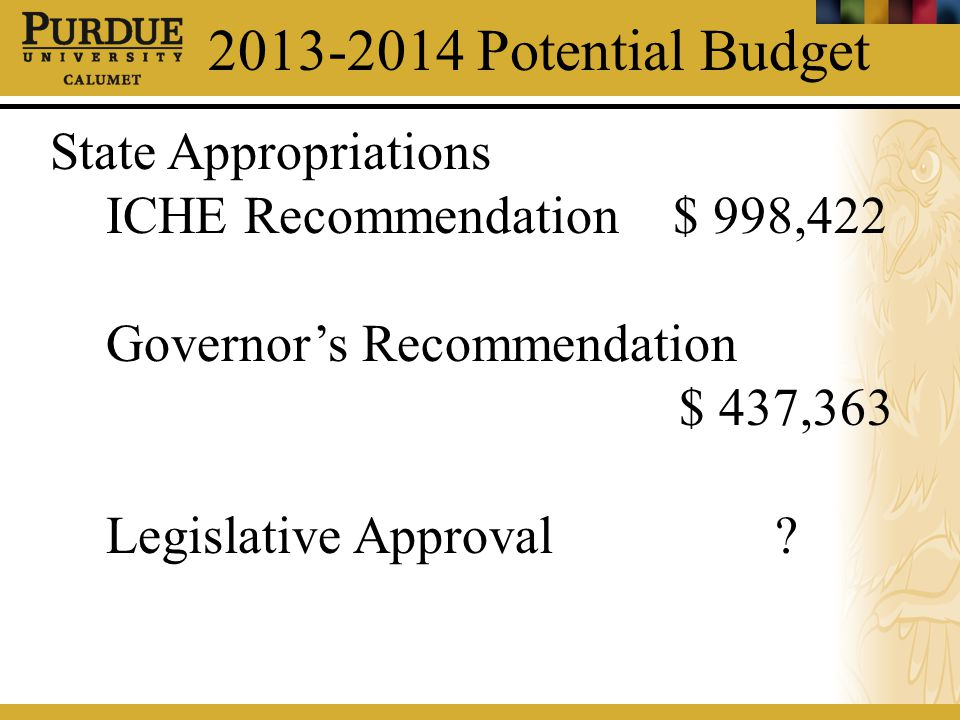 2013-2014 Potential Budget State Appropriations ICHE Recommendation $ 998,422 Governor's Recommendation $ 437,363 Legislative Approval ?