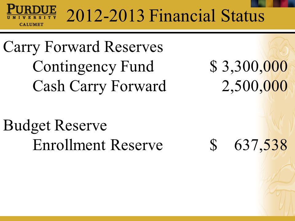 2012-2013 Financial Status Carry Forward Reserves Contingency Fund $ 3,300,000 Cash Carry Forward 2,500,000 Budget Reserve Enrollment Reserve$ 637,538