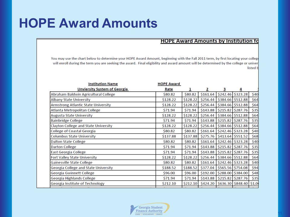 HOPE Award Amounts 11