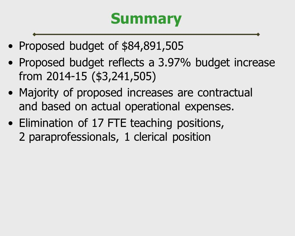 Summary Proposed budget of $84,891,505 Proposed budget reflects a 3.97% budget increase from 2014-15 ($3,241,505) Majority of proposed increases are contractual and based on actual operational expenses.