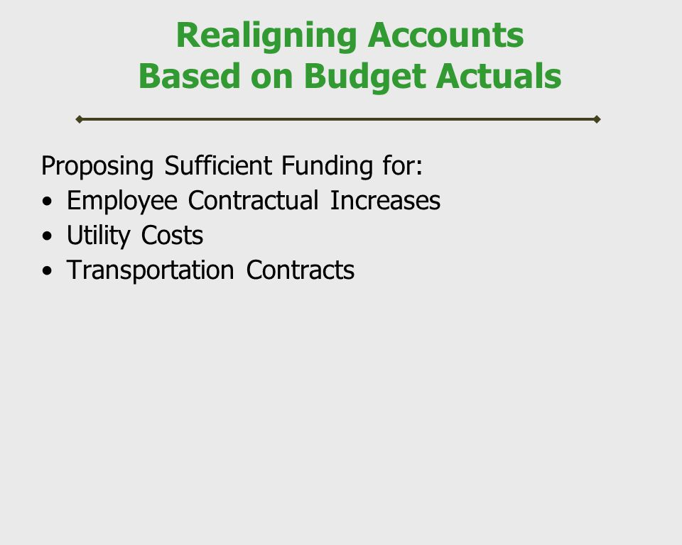 Realigning Accounts Based on Budget Actuals Proposing Sufficient Funding for: Employee Contractual Increases Utility Costs Transportation Contracts