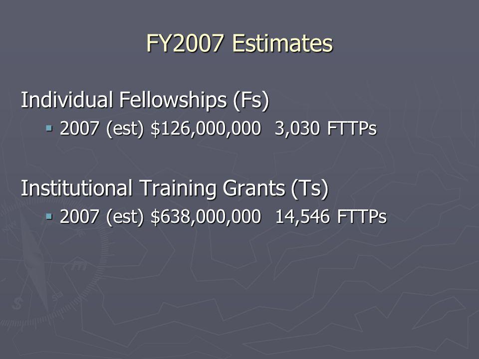 FY2007 Estimates Individual Fellowships (Fs)  2007 (est) $126,000,000 3,030 FTTPs Institutional Training Grants (Ts)  2007 (est) $638,000,000 14,546 FTTPs