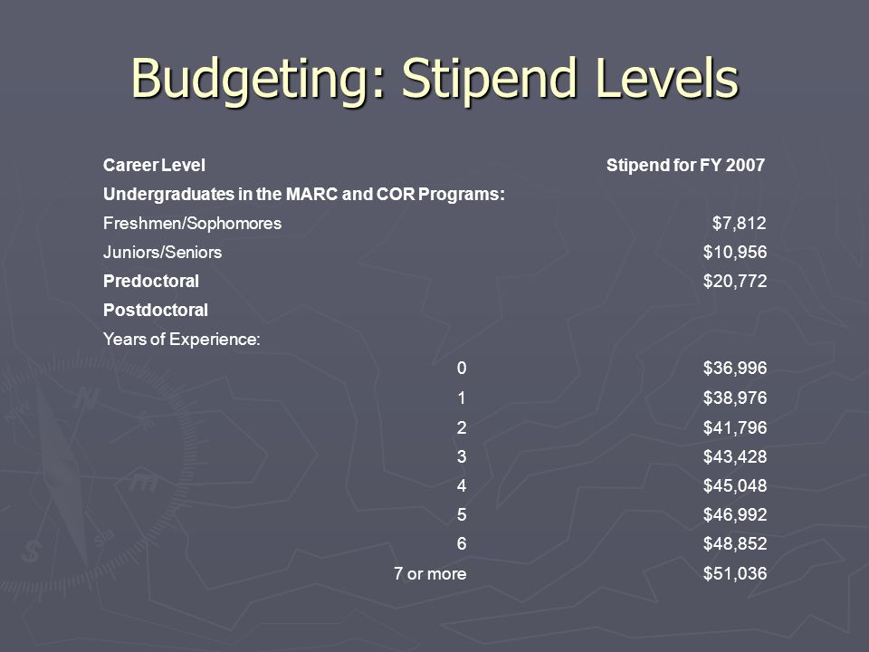Budgeting: Stipend Levels Career Level Stipend for FY 2007 Undergraduates in the MARC and COR Programs: Freshmen/Sophomores$7,812 Juniors/Seniors$10,956 Predoctoral $20,772 Postdoctoral Years of Experience: 0$36,996 1$38,976 2$41,796 3$43,428 4$45,048 5$46,992 6$48,852 7 or more$51,036