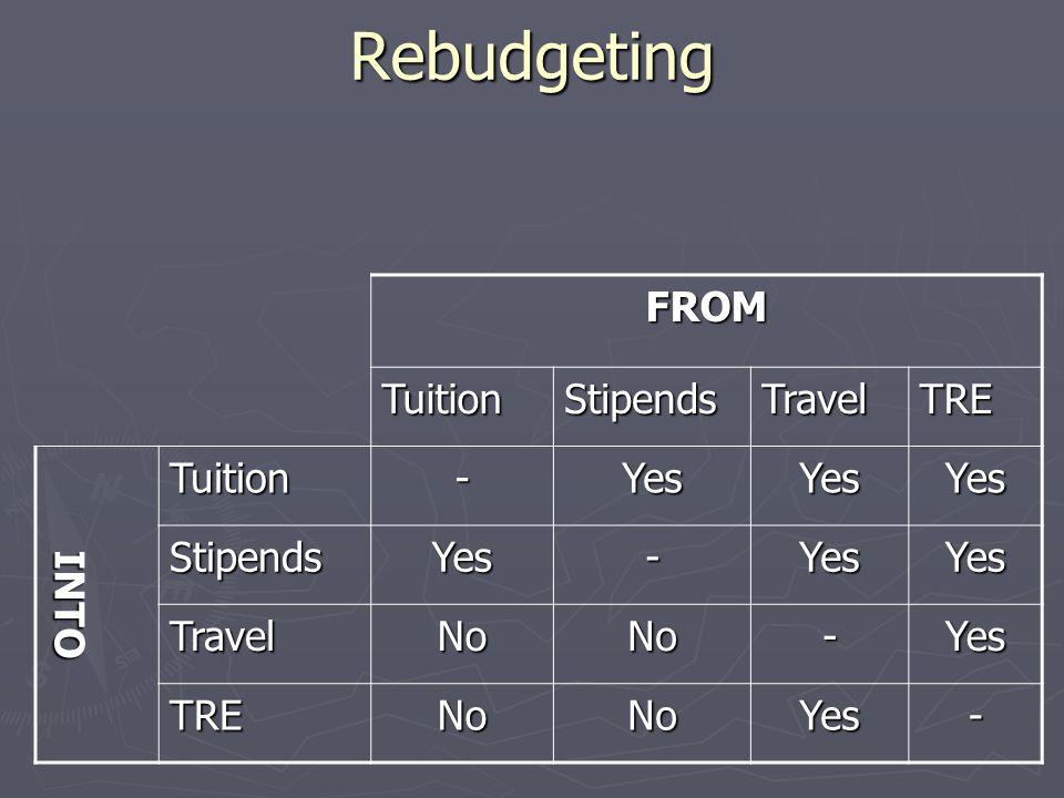 Rebudgeting FROM TuitionStipendsTravelTRE INTO Tuition-YesYesYes StipendsYes-YesYes TravelNoNo-Yes TRENoNoYes-