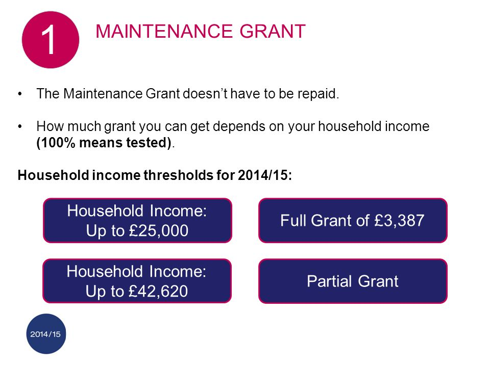 The Maintenance Grant doesn't have to be repaid. How much grant you can get depends on your household income (100% means tested). Household income thr