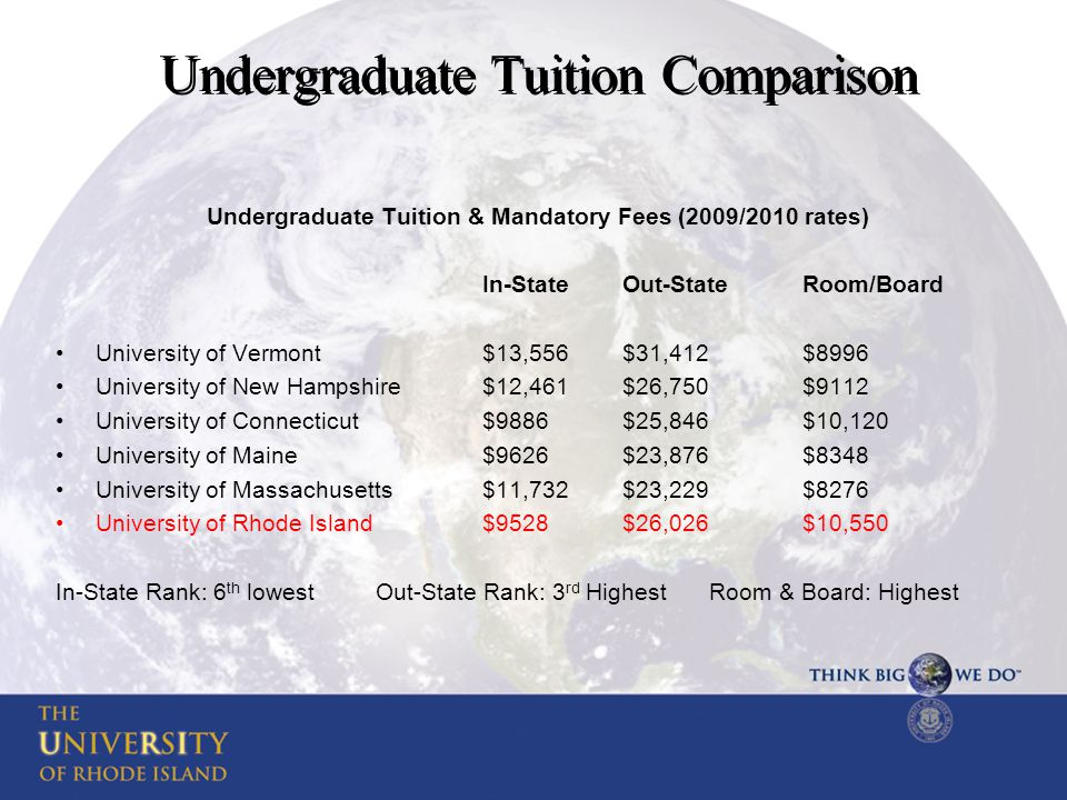 Undergraduate Tuition Comparison Undergraduate Tuition & Mandatory Fees (2009/2010 rates) In-State Out-StateRoom/Board University of Vermont$13,556 $3