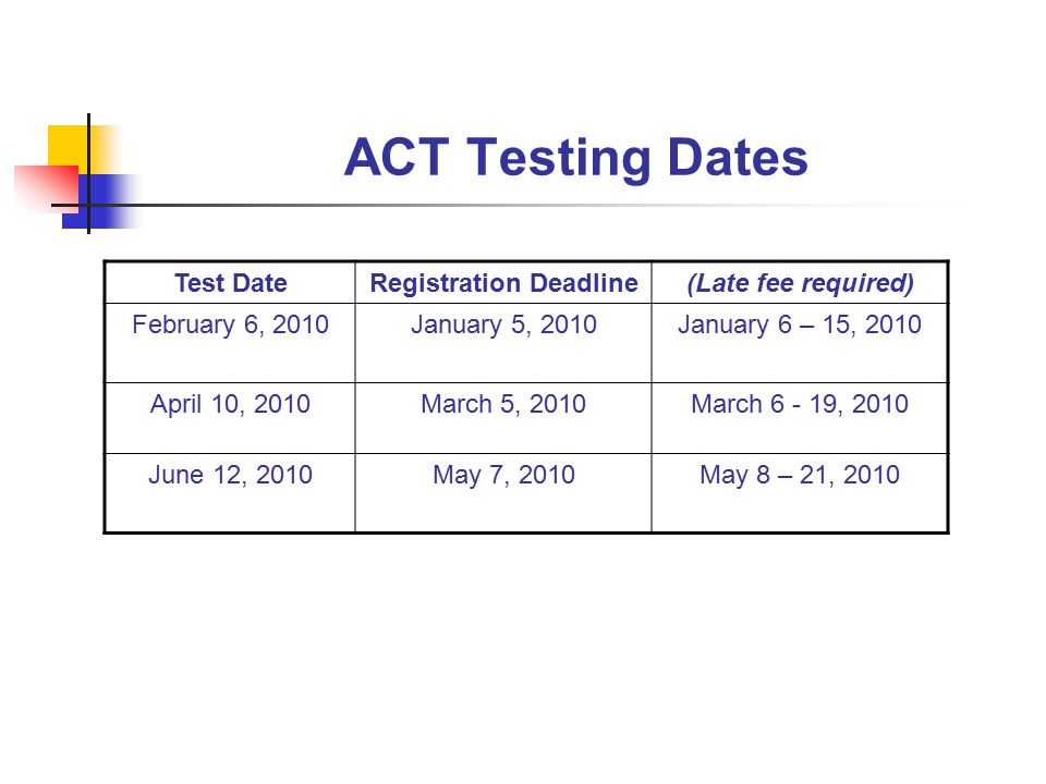 ACT Testing Dates Test DateRegistration Deadline(Late fee required) February 6, 2010January 5, 2010January 6 – 15, 2010 April 10, 2010March 5, 2010March 6 - 19, 2010 June 12, 2010May 7, 2010May 8 – 21, 2010