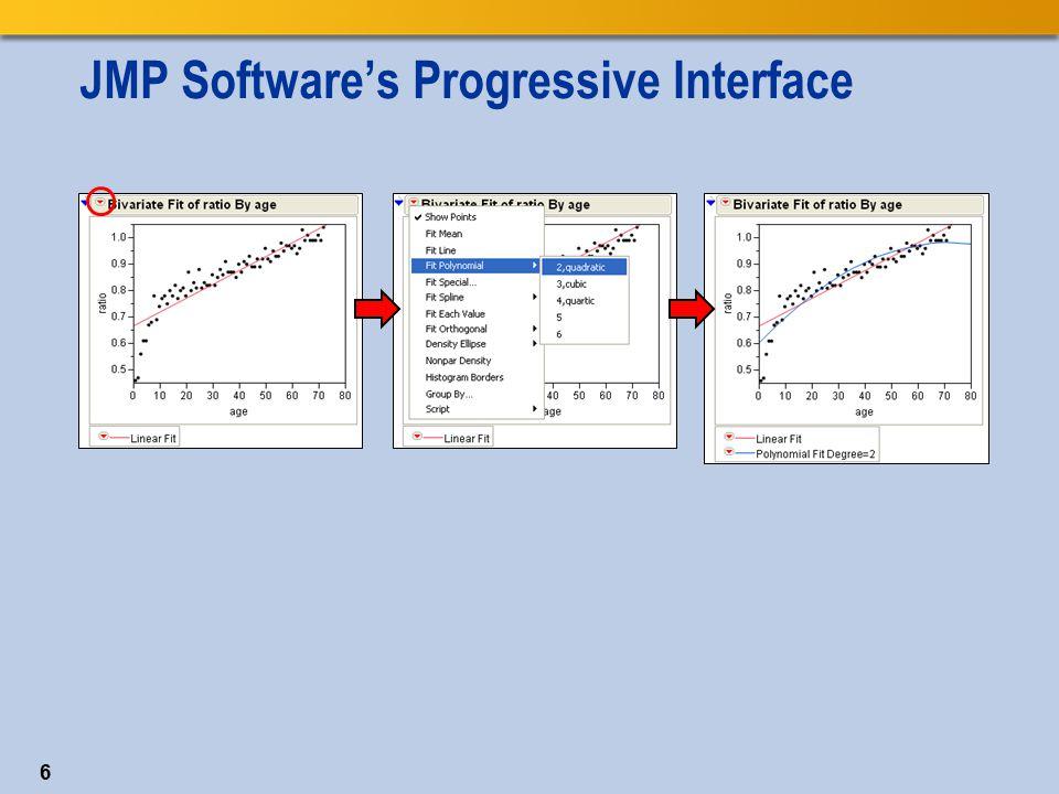 JMP Software's Progressive Interface 6
