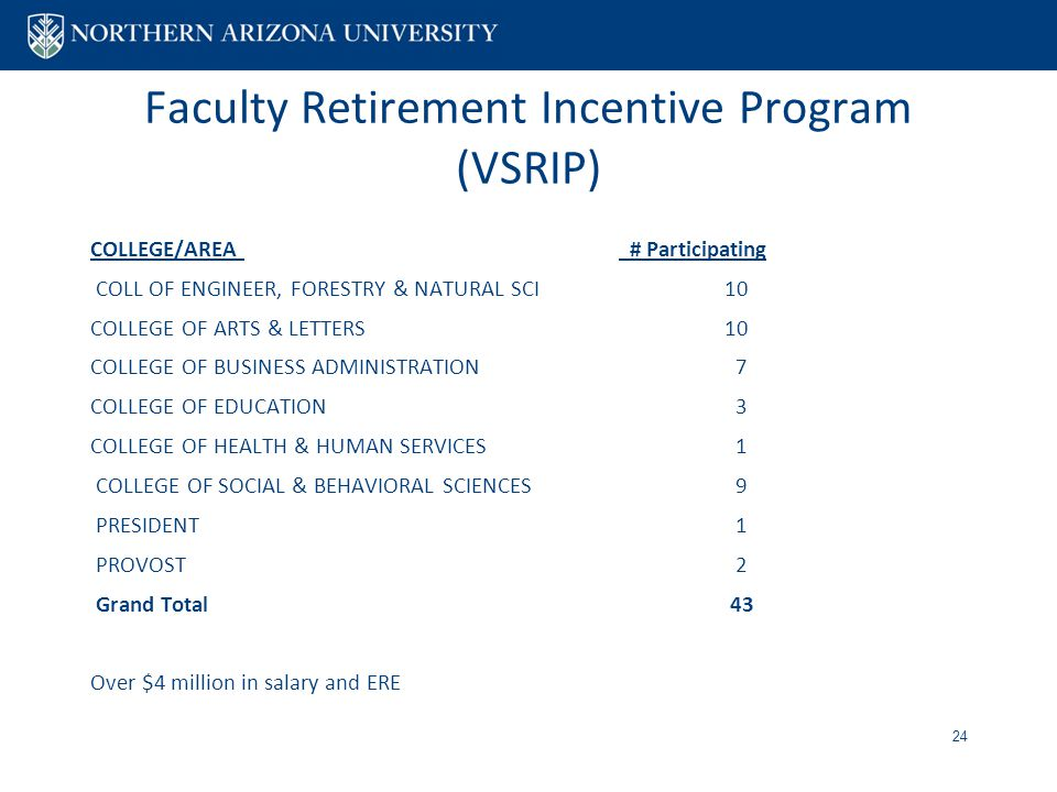 Faculty Retirement Incentive Program (VSRIP) COLLEGE/AREA # Participating COLL OF ENGINEER, FORESTRY & NATURAL SCI 10 COLLEGE OF ARTS & LETTERS 10 COLLEGE OF BUSINESS ADMINISTRATION 7 COLLEGE OF EDUCATION 3 COLLEGE OF HEALTH & HUMAN SERVICES 1 COLLEGE OF SOCIAL & BEHAVIORAL SCIENCES 9 PRESIDENT 1 PROVOST 2 Grand Total 43 Over $4 million in salary and ERE 24