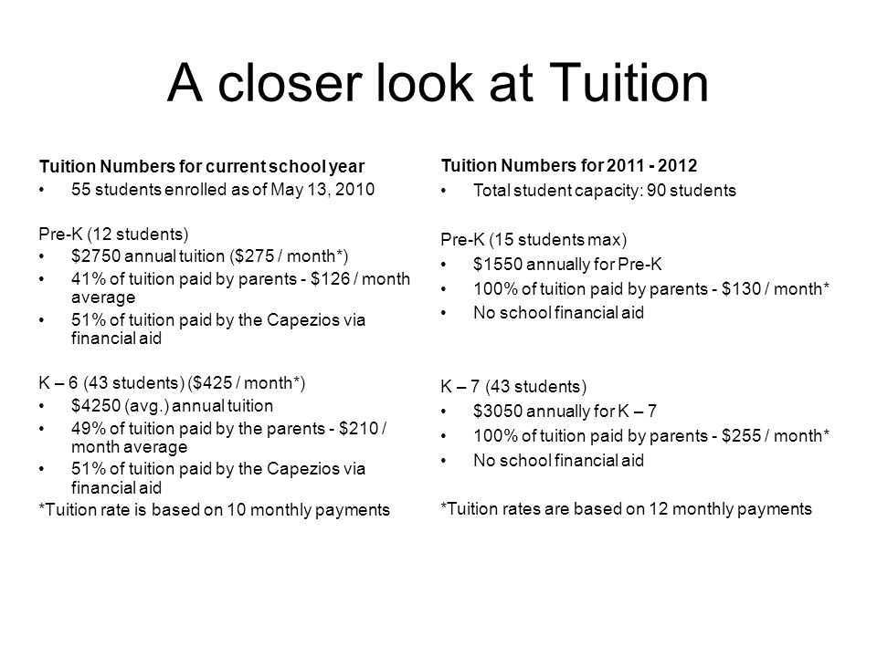 A closer look at Tuition Tuition Numbers for current school year 55 students enrolled as of May 13, 2010 Pre-K (12 students) $2750 annual tuition ($275 / month*) 41% of tuition paid by parents - $126 / month average 51% of tuition paid by the Capezios via financial aid K – 6 (43 students) ($425 / month*) $4250 (avg.) annual tuition 49% of tuition paid by the parents - $210 / month average 51% of tuition paid by the Capezios via financial aid *Tuition rate is based on 10 monthly payments Tuition Numbers for 2011 - 2012 Total student capacity: 90 students Pre-K (15 students max) $1550 annually for Pre-K 100% of tuition paid by parents - $130 / month* No school financial aid K – 7 (43 students) $3050 annually for K – 7 100% of tuition paid by parents - $255 / month* No school financial aid *Tuition rates are based on 12 monthly payments