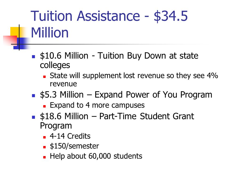 Tuition Assistance - $34.5 Million $10.6 Million - Tuition Buy Down at state colleges State will supplement lost revenue so they see 4% revenue $5.3 Million – Expand Power of You Program Expand to 4 more campuses $18.6 Million – Part-Time Student Grant Program 4-14 Credits $150/semester Help about 60,000 students