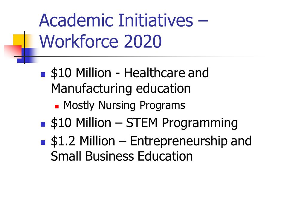 Academic Initiatives – Workforce 2020 $10 Million - Healthcare and Manufacturing education Mostly Nursing Programs $10 Million – STEM Programming $1.2 Million – Entrepreneurship and Small Business Education