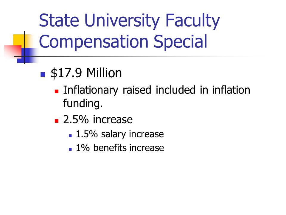 State University Faculty Compensation Special $17.9 Million Inflationary raised included in inflation funding.