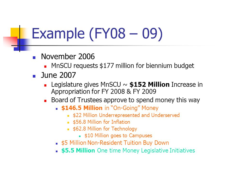 Example (FY08 – 09) November 2006 MnSCU requests $177 million for biennium budget June 2007 Legislature gives MnSCU ~ $152 Million Increase in Appropriation for FY 2008 & FY 2009 Board of Trustees approve to spend money this way $146.5 Million in On-Going Money $22 Million Underrepresented and Underserved $56.8 Million for Inflation $62.8 Million for Technology $10 Million goes to Campuses $5 Million Non-Resident Tuition Buy Down $5.5 Million One time Money Legislative Initiatives