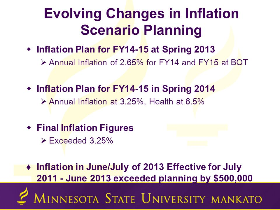 Evolving Changes in Inflation Scenario Planning  Inflation Plan for FY14-15 at Spring 2013  Annual Inflation of 2.65% for FY14 and FY15 at BOT  Inflation Plan for FY14-15 in Spring 2014  Annual Inflation at 3.25%, Health at 6.5%  Final Inflation Figures  Exceeded 3.25% ♦Inflation in June/July of 2013 Effective for July 2011 - June 2013 exceeded planning by $500,000