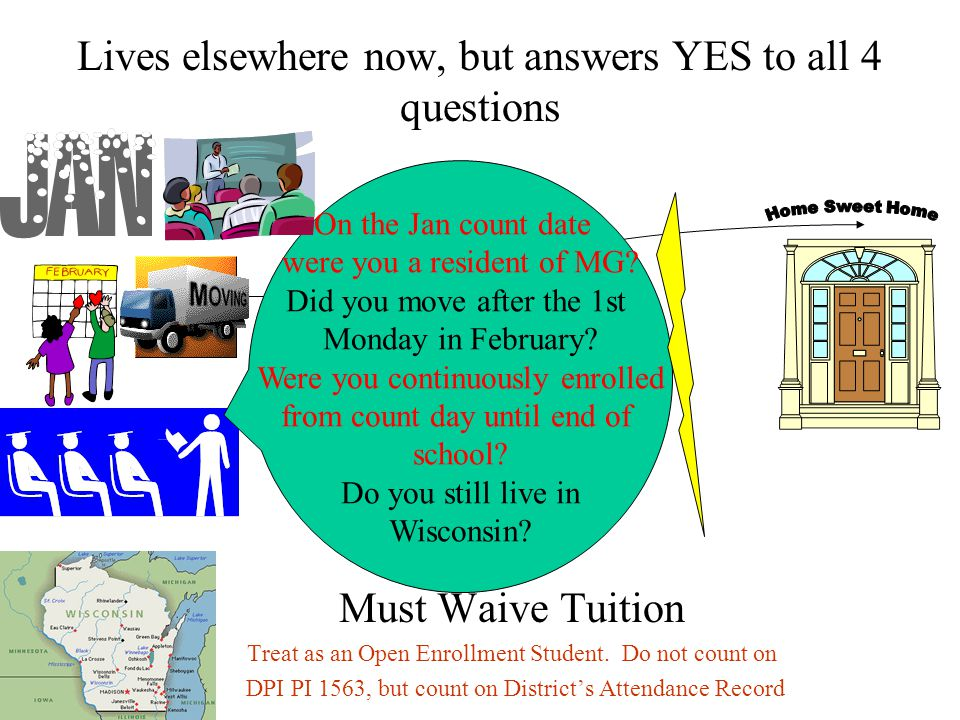 Lives elsewhere now, but answers YES to all 4 questions Must Waive Tuition Treat as an Open Enrollment Student.