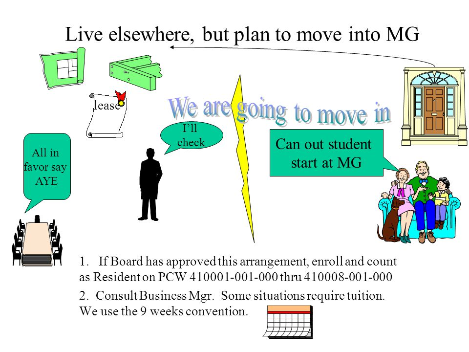 Live elsewhere, but plan to move into MG 1.