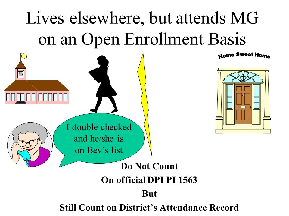 Lives elsewhere, but attends MG on an Open Enrollment Basis Do Not Count On official DPI PI 1563 But Still Count on District's Attendance Record I double checked and he/she is on Bev's list