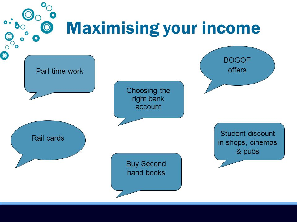 Maximising your income Part time work Choosing the right bank account Rail cards BOGOF offers Student discount in shops, cinemas & pubs Buy Second han