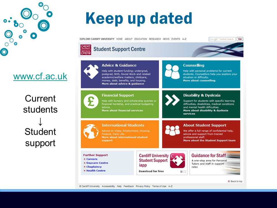 Keep up dated www.cf.ac.uk Current students ↓ Student support