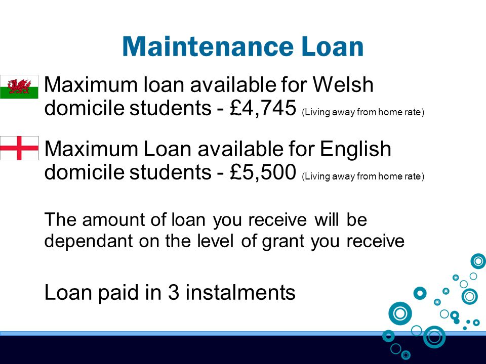 Maintenance Loan Maximum loan available for Welsh domicile students - £4,745 (Living away from home rate) Maximum Loan available for English domicile
